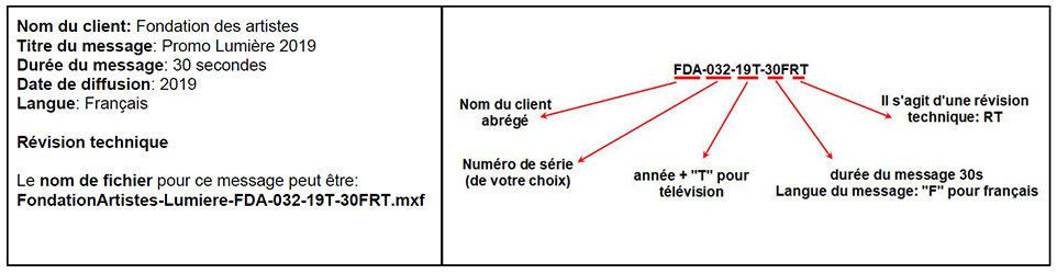 AdID Exemple 2